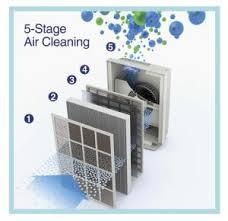 dehumidifier filter anti-bacterial silver nano charcoal bacteria fungi spores