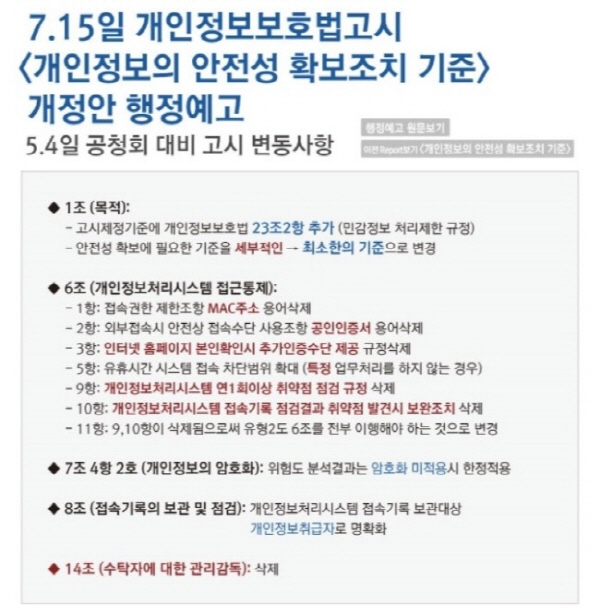 변동사항_소만사