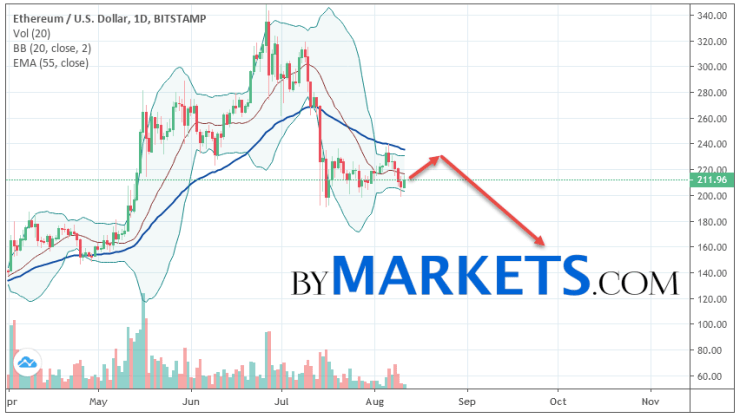 Ethereum (ETH/USD) weekly forecast on August 12 — 18, 2019