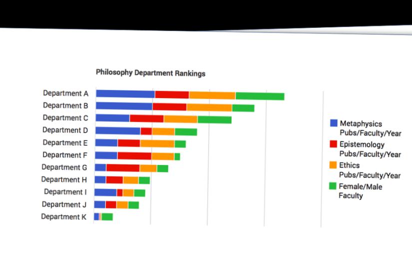 Ranking [public domain] www.byrdnick.com