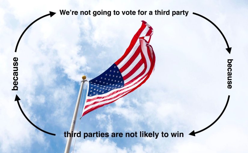 Voting Third-Party: A Wasted Vote?