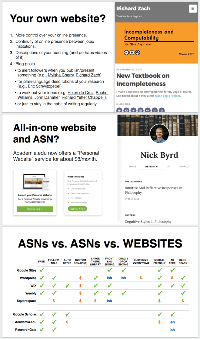 Learn how (and why) to make a profile on an academic social network and a website. It's easy. The website was the hardest part. It took less than 10 minutes.