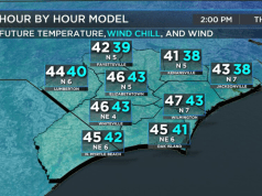 First Alert Forecast: cold start but trending warmer for holiday travel