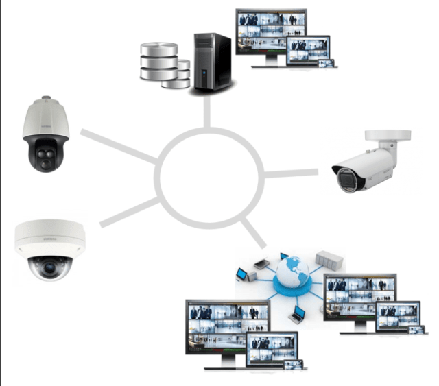 Factors That Determine Security Camera System Effectiveness