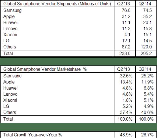 tabla ventas 1