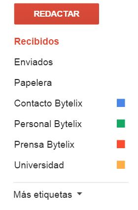 Etiquetas Gmail