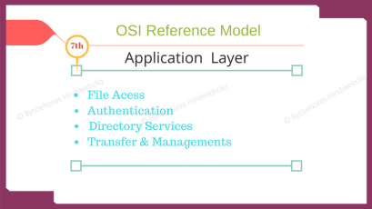application-layer of osi model in hindi