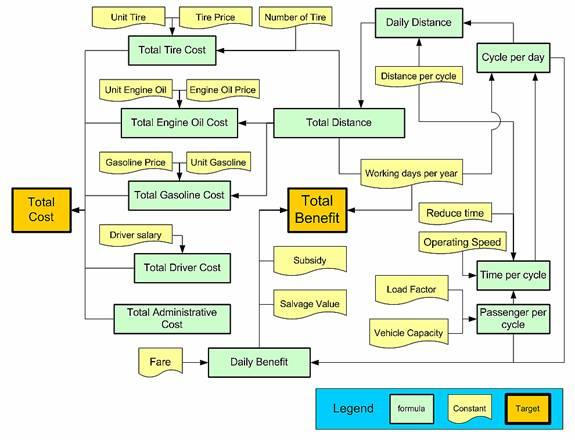 ... plan will begin with an executive summary describing the. Example
