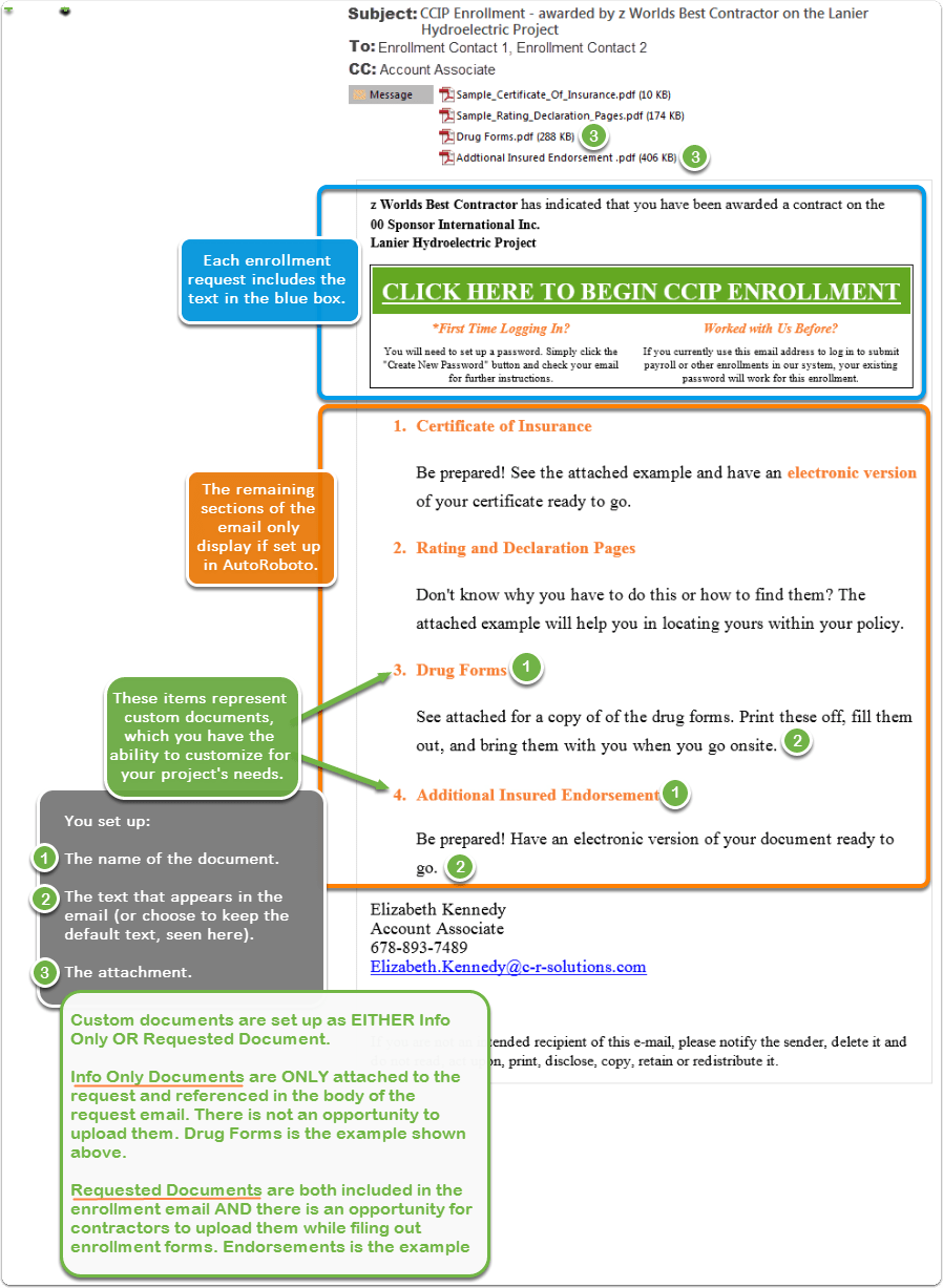 Enrollment Email Content and Attachments Explained