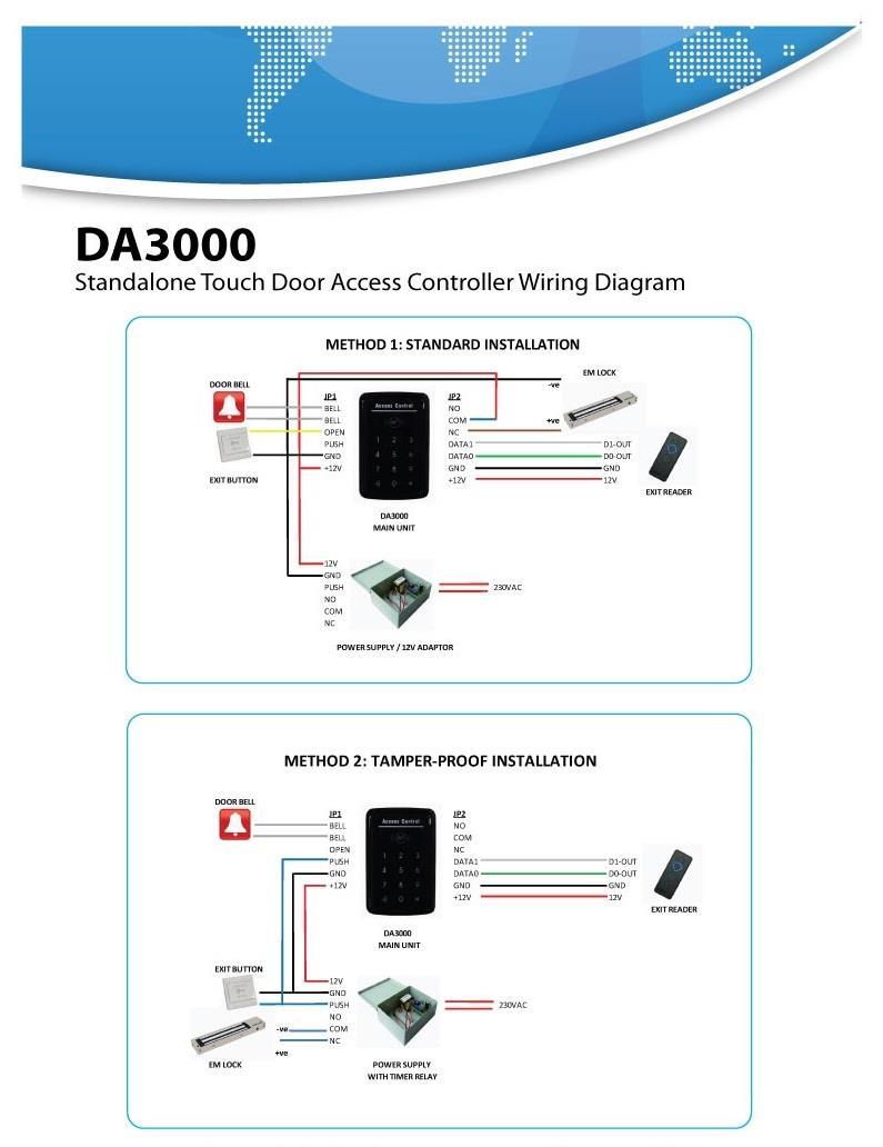 Saramonic Wireless Wiring Diagram Filetype Pdf Wireless