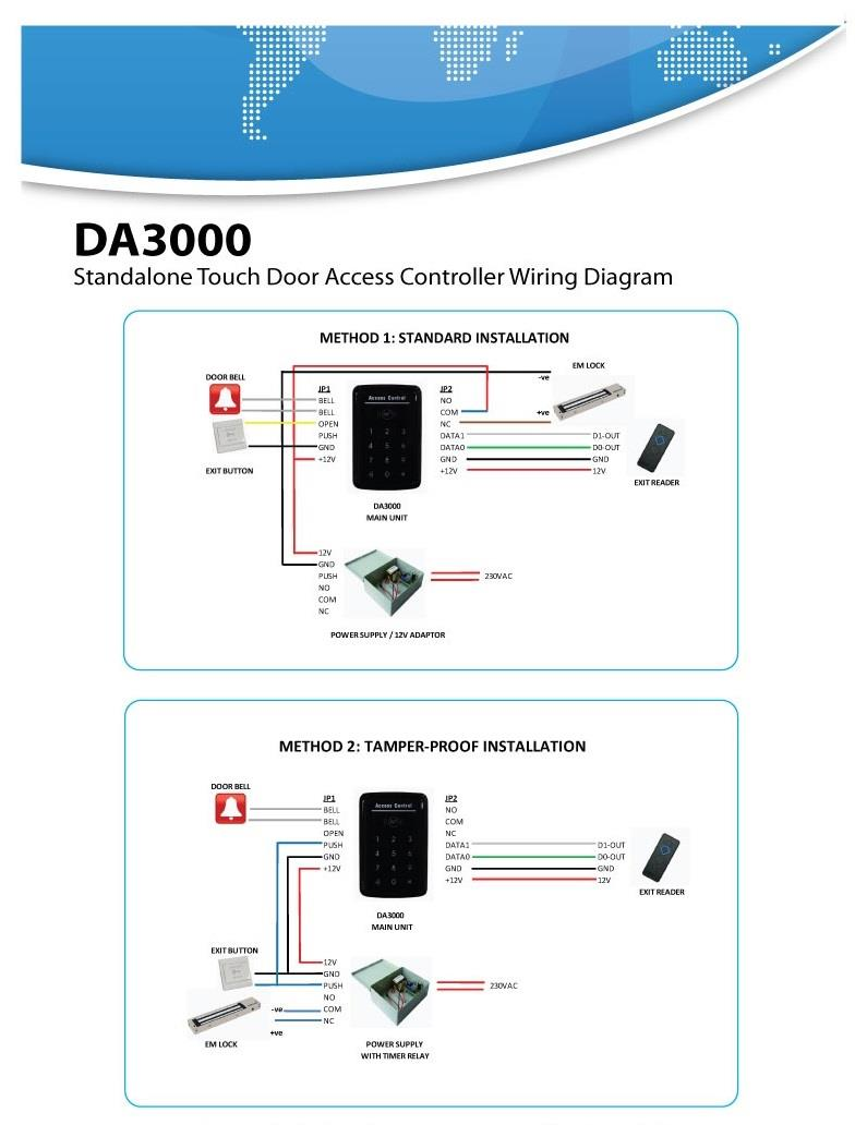 Iei I Keypads Wiring Diagram on