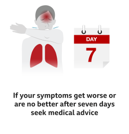 Text reads: If your symptoms get worse or are no better after seven days seek medical advice