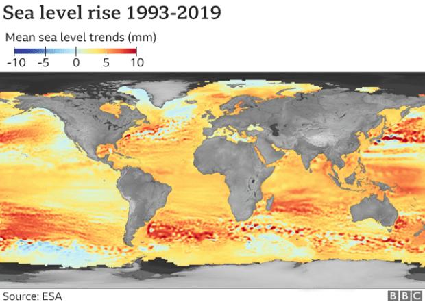 Sea-level trends