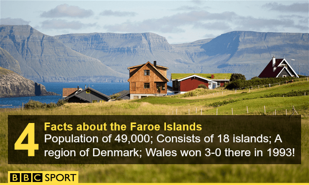 Four facts about the Faroe Islands
