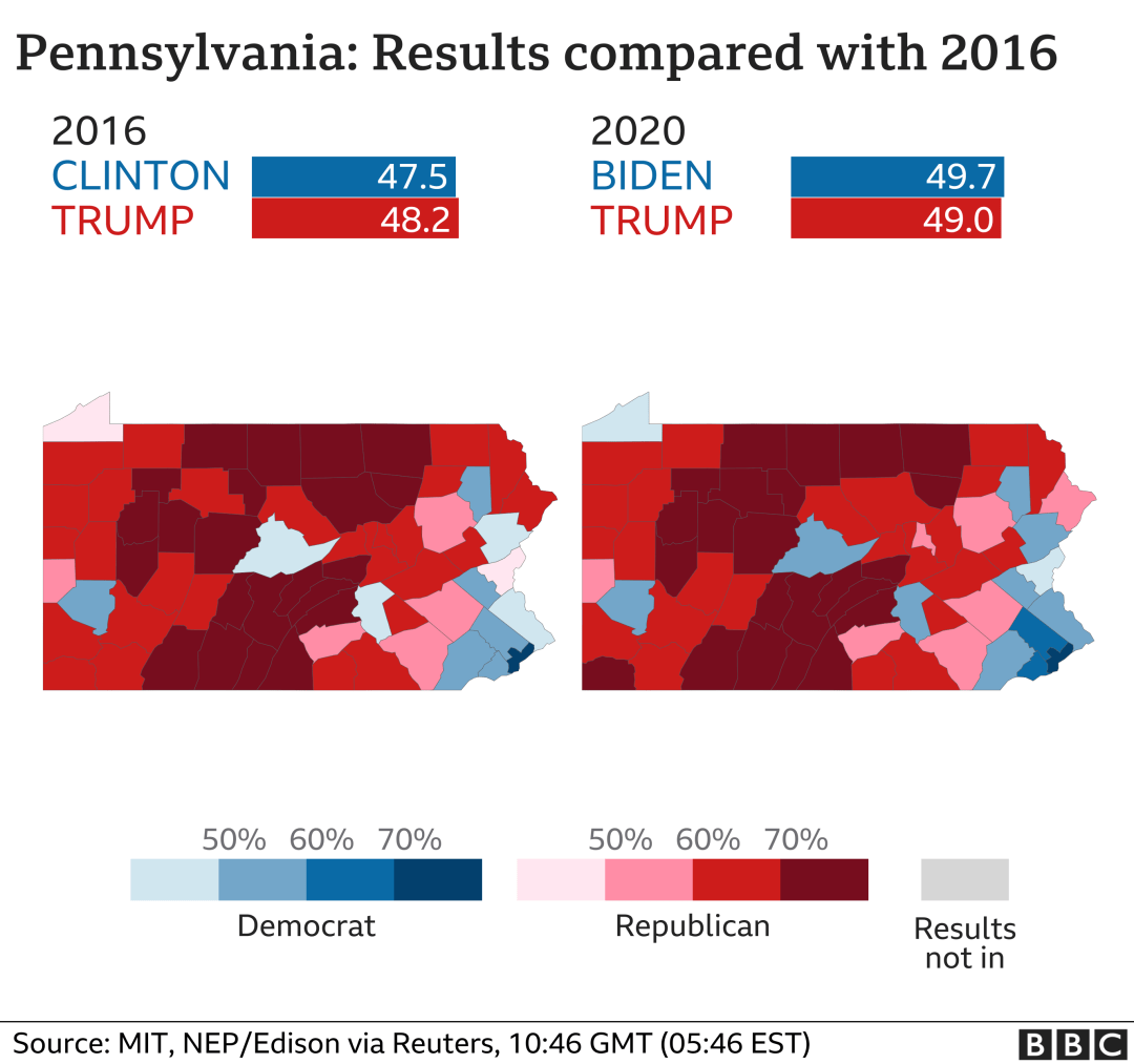 How Biden won Pennsylvania: Map showing results in 2016 compared with 2020
