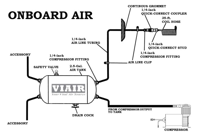 dixie air horn wiring diagram - wiring diagram, Wiring diagram