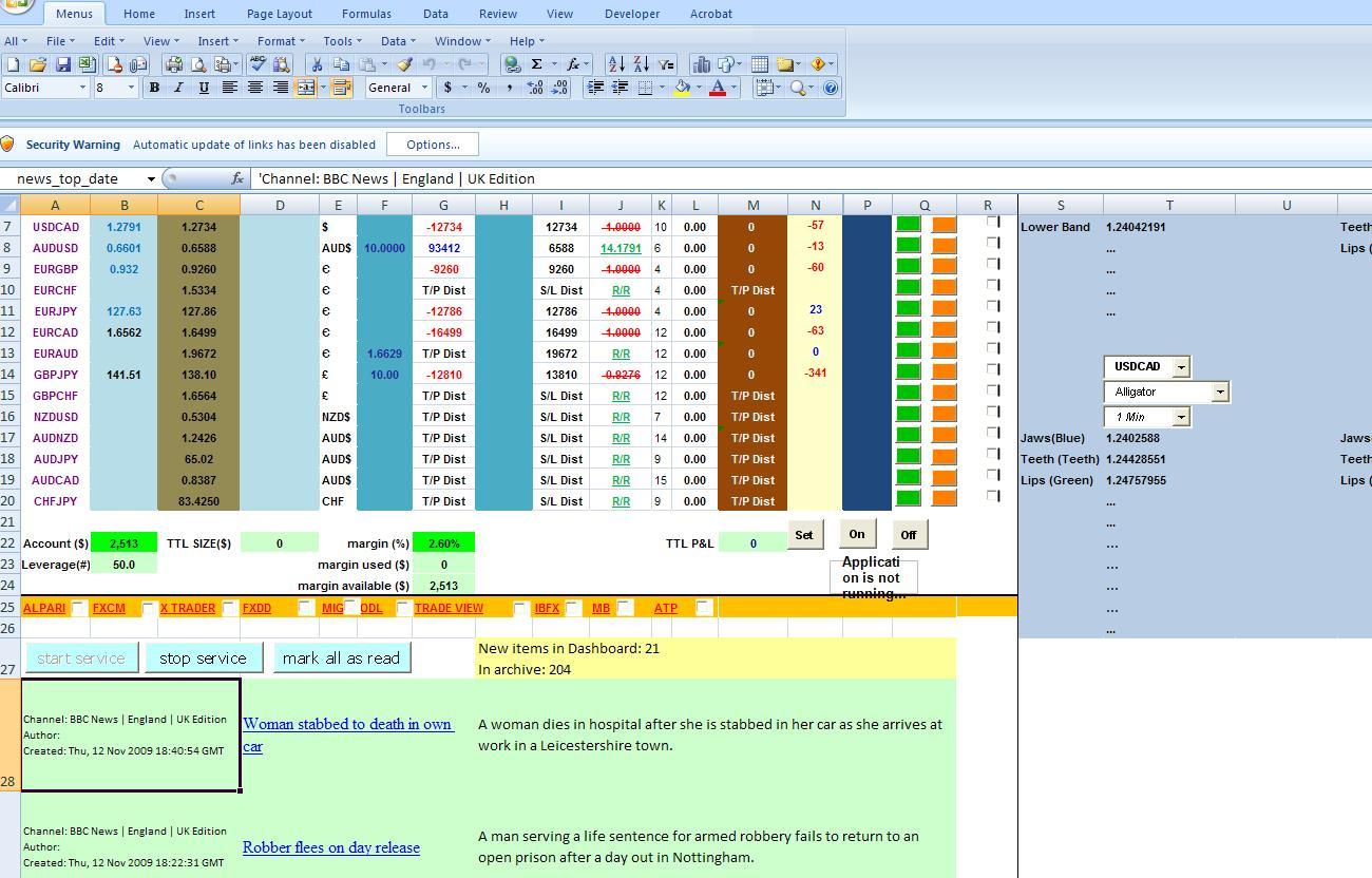 Free Technicalysis Excel Metatrader 4 Time Indicator
