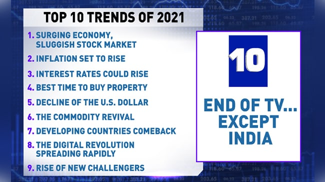 Top 10 Trends Of Global Economy In 2021 Explained In Graphics