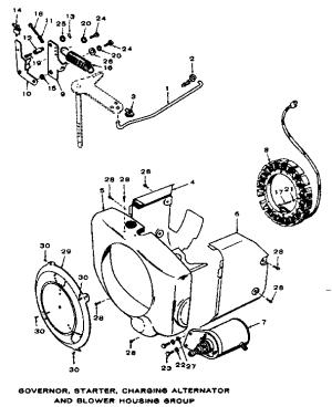 ONAN Onan Engine Parts   Model BFMS2666C   Sears PartsDirect