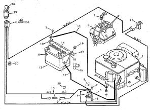 CRAFTSMAN RIDING LAWN MOWER Parts   Model 502256172