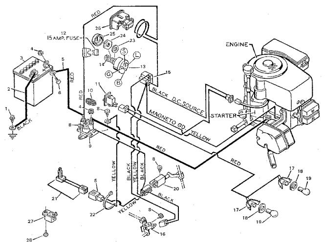 small engines  u2013  u00bb basic tractor wiring diagram