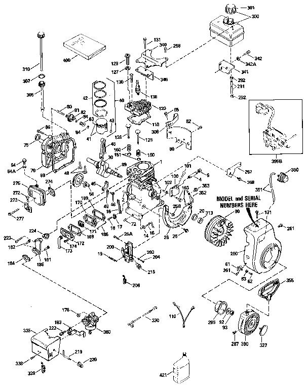 tecumseh small engine wiring