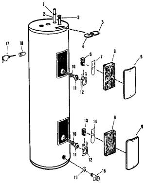 RHEEM 50 GAL KENMORE POWER MISER V ELECTRIC WATER HEATER