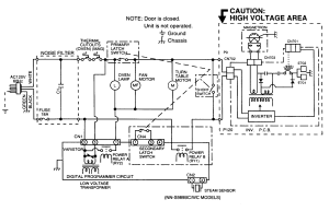 PANASONIC Panasonic Microwave Oven Parts   Model NNS949BA