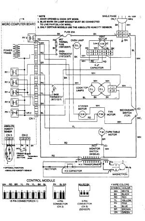 GOLDSTAR Microwave Oven Parts   Model MV1320B   Sears PartsDirect
