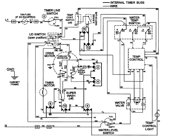 Stupendous Wiring Diagram For Dishwasher Similiar Whirlpool Dishwasher Wiring Wiring Database Numdin4X4Andersnl