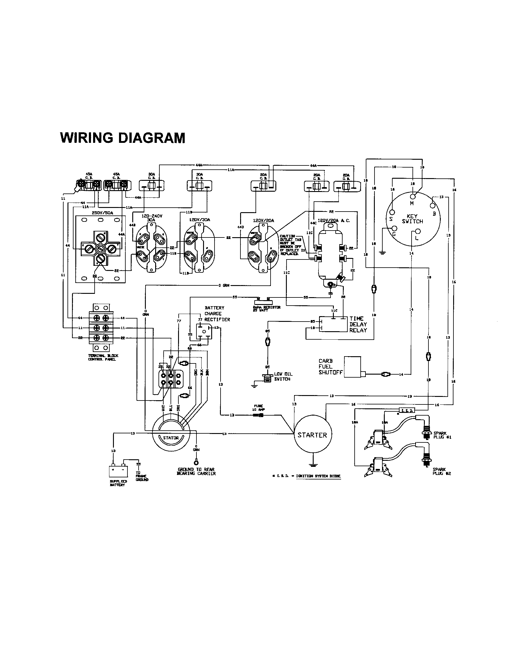 Wiring diagram for generac home generator the wiring diagram wiring diagram