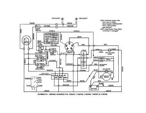 1996 FORD THUNDERBIRD FUSE DIAGRAM  Auto Electrical
