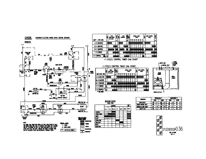 parts fisher and paykel newmotorjdi co fisher paykel washer wiring diagram block and schematic diagrams