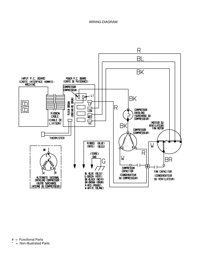 coleman a c thermostat wiring diagram coleman diy wiring diagrams