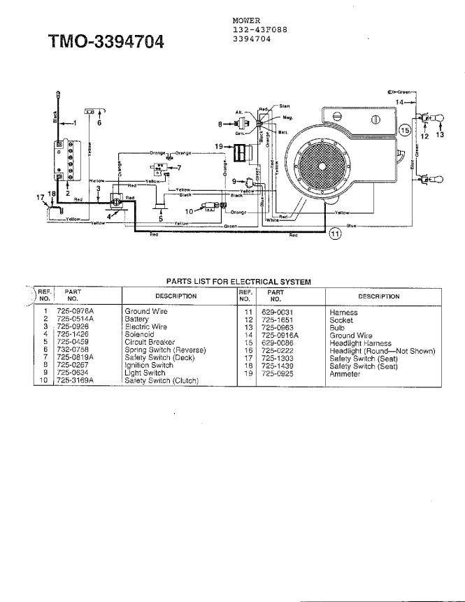 Sears Riding Lawn Mowers Wiring Diagram. Craftsman Riding Mower ...