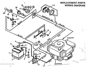 Craftsman model 502255661 lawn, tractor genuine parts