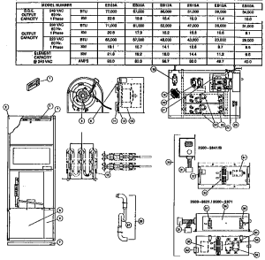 COLEMAN EVCON FURNACE Parts | Model eb20a | Sears PartsDirect