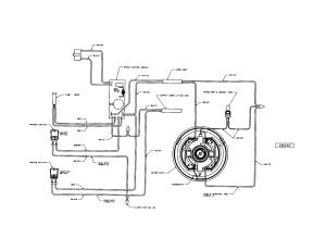 Electrolux model EL5010A vacuum, upright genuine parts