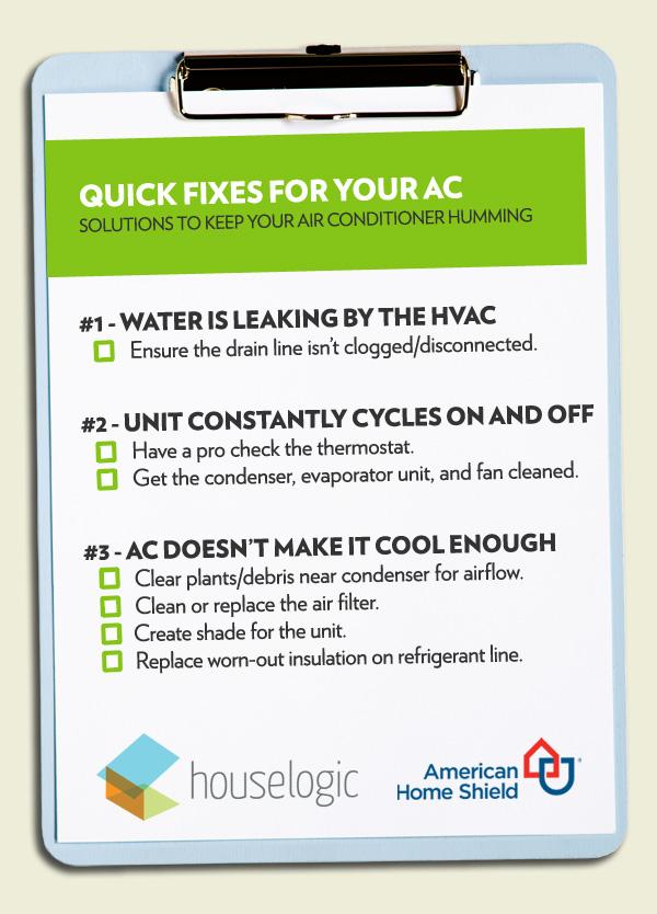 AC problems checklist