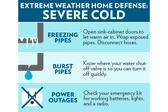 Home Winterization Infographic