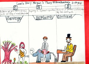 Lewis Henry Man's Theory of Social Evolution | A diagram … | Flickr
