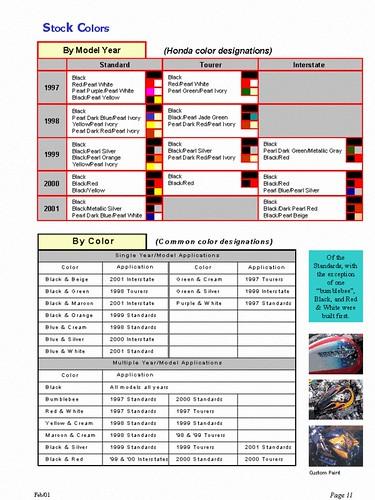 Honda Valkyrie Color Chart