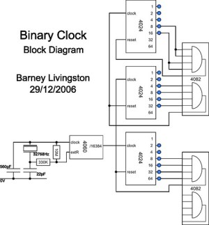 Binary Clock  block diagram | I attempted to make a