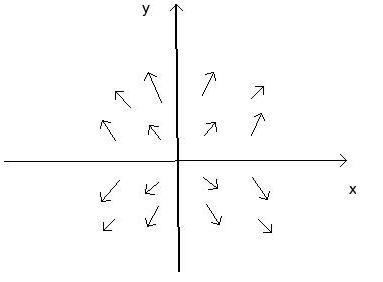 Stewart-Calculus-7e-Solutions-Chapter-16.1-Vector-Calculus-26E-3