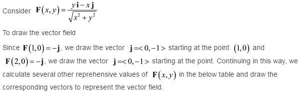 Stewart-Calculus-7e-Solutions-Chapter-16.1-Vector-Calculus-6E