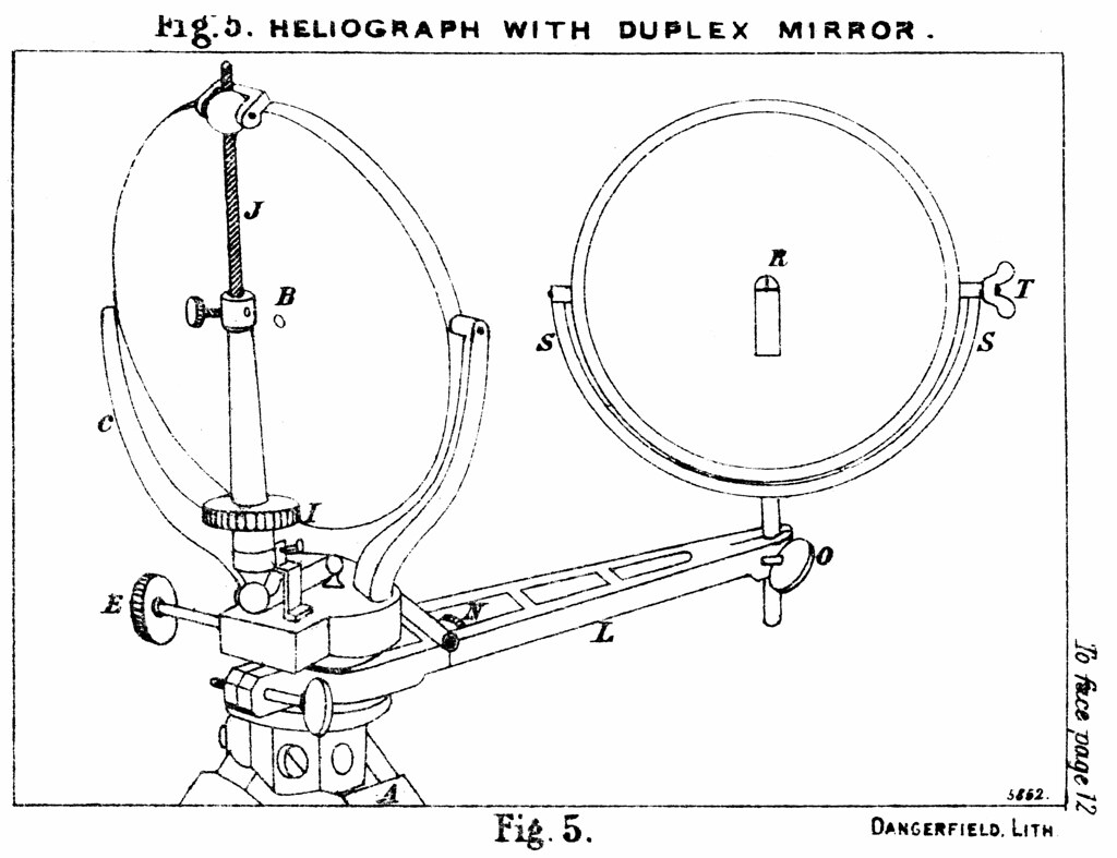 Mance Heliograph Diagram