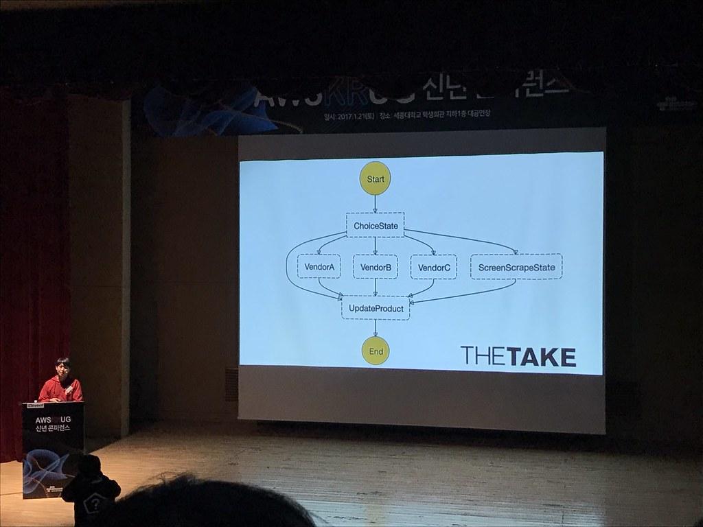 AWSKRUG 신년 콘퍼런스 - re:Invent 특집