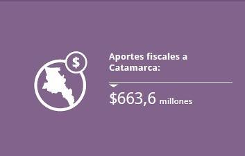 Aportes para Catamarca 2014