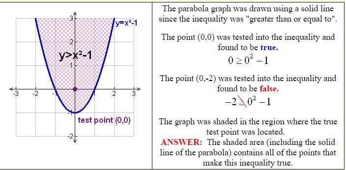 Quadratic Inequalities A Plus Topper