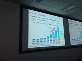 中国NWゲーム市場の拡大